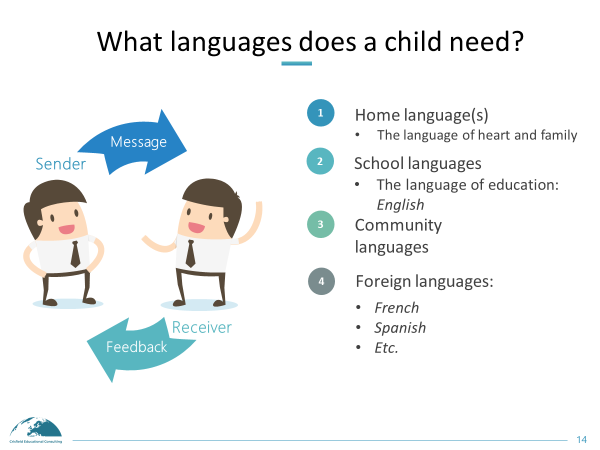 what is home language and school language